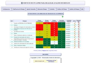 Sistema Analisis Risegos Impacto Probabilidad
